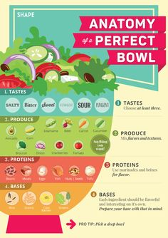 Make a perfect bowl complete with your choice of noodles or rice, protein, fresh fruits and vegetables and a homemade dressing. Our handy chart helps you mix and match ingredients to make a different bowl for every lunch!