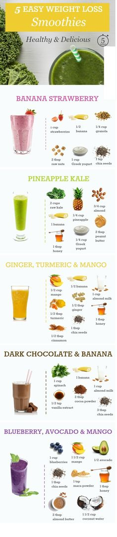 Want to lose some weight? Drink this delicious weight loss smoothie for breakfast and watch the pounds drop! Enjoy!  Start your 3-Week Smoothie Diet Challenge