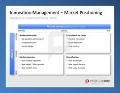 Use Innovation Management PowerPoint Templates to define your market positioning splitted into the markets and the market services.  #presentationload  www.presentationl...
