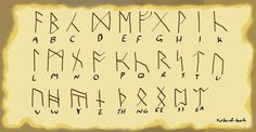 This is the alphabet that the vikings use in Riders of Berk (according to Bork's/Mildew's notes from the finale) that I've...