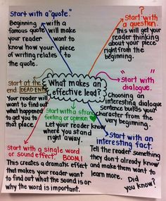 Your students are going to love these 28 anchor charts for writing! Everything from editing to essay writing gets a boost with these helpful reminders. We can do your homework for you. Expository Writing, Paragraph Writing, Narrative Writing, Informational Writing, Persuasive Essays, Opinion Writing, Informative Writing, Thesis Writing, Argumentative Essay