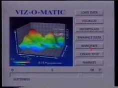 """A parody on scientific visualisation softwares (MVEs) popular in the 90s - The Viz-O-Matic: """"The Dangers of Glitziness and Other Visualisation Faux Pas""""- Wayne Lytle  (https://design.osu.edu/carlson/history/lesson18.html)"""