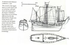 Iberian Carrack circa 1500