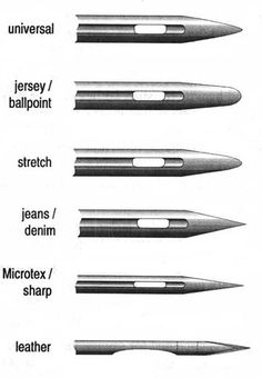 Which needle for which material?