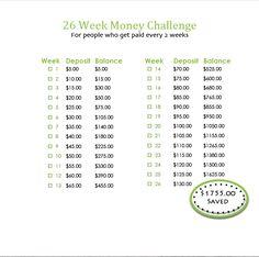 Printable chart ( Click here ) > : 26 Week Money Challenge