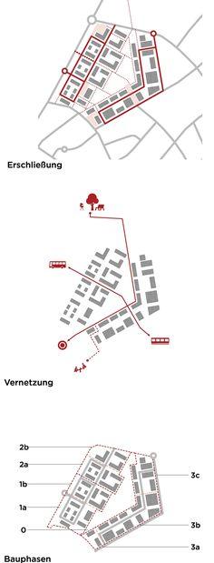 diagram by big   urban design dissemination when it is best