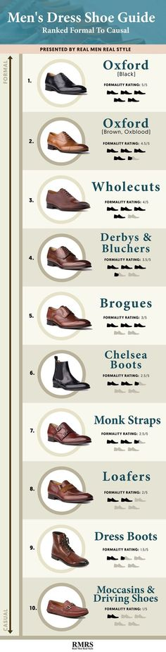 10 Dress Shoes Ranked Formal To Casual Infographic