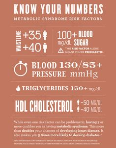 Melaleuca has a blog!  Read for inspiration and great health information. (Pic of Metabolic syndrome risk factors infographic)