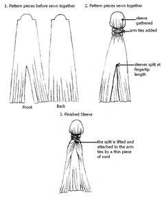 Eowyn's Sleeve Construction
