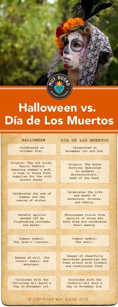 What is Día de los Muertos or the Day of the Dead? Día de los Muertos is a time to honor and celebrate deceased loved ones. The celebration occurs on November 2 in connection with All Soul's Day. Family Halloween Costumes, Halloween Signs, Halloween Activities, Holidays Halloween, Halloween Party, Ghost Costumes, Party Costumes, Halloween Couples, Halloween Foods