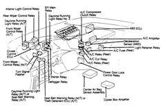 Awe Inspiring 1991 Toyota Previa Fuse Box Wiring Diagram Wiring Database Xlexigelartorg