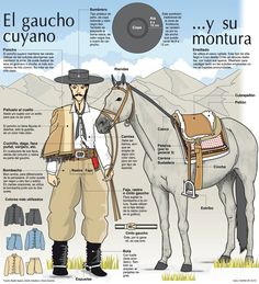 Esencia gaucha - Taringa! Latin America, South America, Southern Cone, Rio Grande Do Sul, Mendoza, New School Year, Horse Tack, Darwin, Animals And Pets