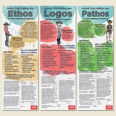 Ethos, Logos, Pathos Skinny Poster Set Students gain deeper understanding and master defending their positions with Ethos, Logos, and Pathos. This Aristotelian appeals classroom skinny poster set helps your students ace the new SAT essay by explaining how Argumentative Writing, Persuasive Writing, Teaching Writing, Teaching English, Teaching Resources, Teaching Literature, Teaching Tools, Middle School Ela, Middle School English