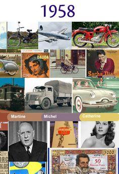 tempofugit | Evènements historiques des années 1950 à 1980 (naissances, décès, politiques, faits divers, etc)