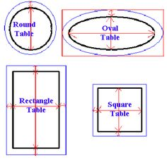 Free Directions to Sew a Custom Tablecloth: Measure Your Table