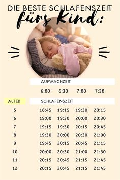 Bedtime for children: tables and tips on when kids go to-Schlafenszeit für Kinder: Tabellen und Tipps, wann Kids ins Bett sollten Baby Massage, Christmas Crafts For Toddlers, Toddler Crafts, Baby Kind, Baby Love, Baby Girl Bassinet, Kid Table, Go To Sleep, Baby Hacks