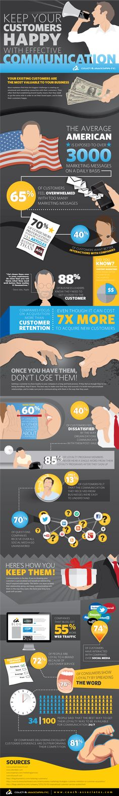 Keep your customers happy with effective communication #infographic