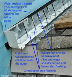 Diagram of kickout flashing - Paragon Home Inspections Chicago Buffalo Grove Des Plaines Evanston Glenview Highland Park Morton Grove Mount Prospect Niles Northbrook Park Ridge Skokie Wheeling Wilmette Winnetka  Ill