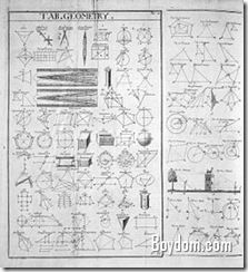 Brahmasphuṭasiddhanta-Ancient Indian Scientific and Mathematical Works-http://viralking.in/top-10-ancient-indian-scientific-and-mathematical-works/
