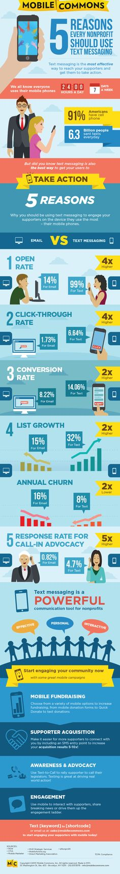 5 Reasons Every Nonprofit Should Use Text Messaging #Infographic #NonProfit #TextMessaging