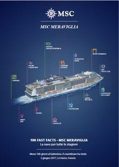 Scopriamo insieme le mille caratteristiche di MSC Meraviglia | Liveboat sito,forum e blog crociere