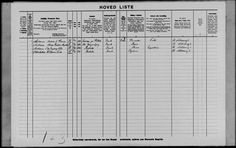 William Erik Albrektsen - 1925 Danmark Folketælling - MyHeritage