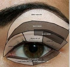 How to put on eye make up.