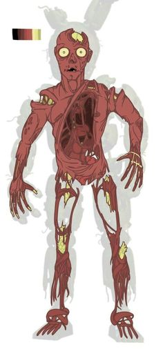 Purple guy in springtrap <<< Because who doesn't like looking at a murderer's decaying flesh when not covered by the suit? I like looking at it for sure!!! [at the same time I don't]