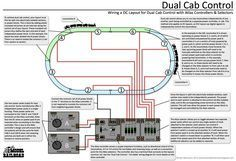 Atlas Model Railroad Wiring | How to wire a layout for dual cab control  using an Atlas controller ... | Ho model trains, Ho scale train layout,  Model train setsPinterest