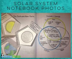 Space Science Interactive Notebook Photos Comparing and Contrasting the sun, earth, and moon in science notebooks 1st Grade Science, Elementary Science, Science Classroom, Teaching Science, Science Education, Teaching Ideas, Earth Science Lessons, Earth And Space Science, Science Resources