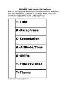 This Tpcastt Graphic Organizer Is An Excellent Way To Help