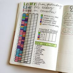 This is my favorite page in my #bulletjournal. It's interesting to look back at my month with a big picture overview. I had a few more difficult days this month due to a family situation, but overall my life is great and I'm #grateful.