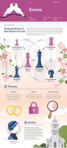 Emma infographic
