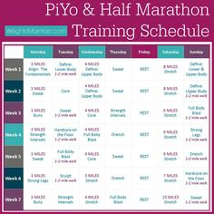 Day Fix And Extreme Full And Half Marathon Training Plans