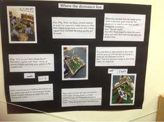 Documenting children's learning