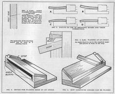Shooting Boards And Donkey's Ears - Appliances Used With Planes - Handplane Central