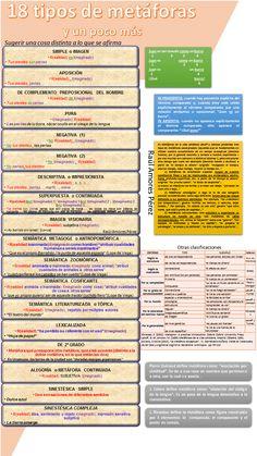 P, tu blog para aprender Lengua y LiteratuRA