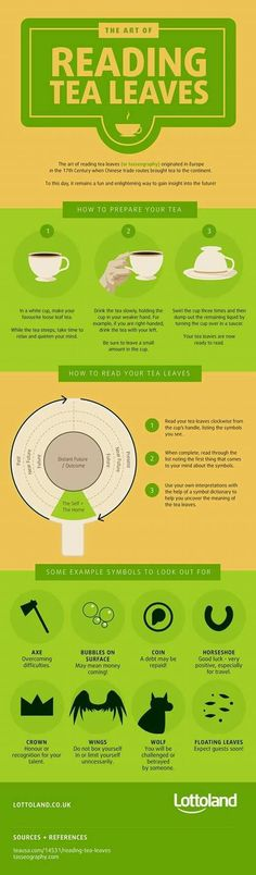 awesome graphic on divination and reading tea leaves.