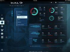 Game UI: Data Visualisation