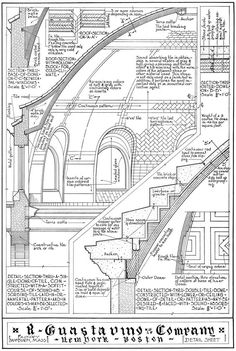 Know where to find some Guastavino tile work? Architecture Blueprints, Architecture Antique, Architecture Drawings, Historical Architecture, Architecture Details, National Building Museum, Doll House Crafts, Building Structure, Detailed Drawings