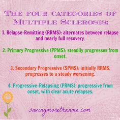 Four categories of Multiple Sclerosis. #MS #multiplesclerosis