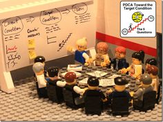 Toyota Kata Training with Lego shows how to practice kata today, using Lego bricks as your teacher. Change Management, Business Management, Project Management, Amélioration Continue, Kaizen, 6 Sigma, Lego Indiana Jones, Operational Excellence, Lean Manufacturing