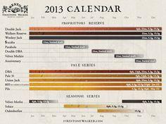 Firestone Walker 2013 Brew Calendar Firestone Walker, Beer Infographic, 2013 Calendar, Craft Beer, Brewery, Board, Home Brewing, Planks