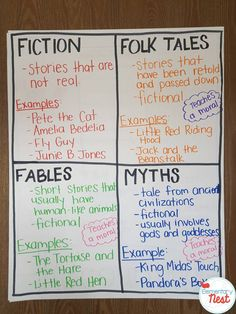 Retelling and Recounting Stories: teaching ideas and activities to help guide teachers when teaching the ELA standards. Includes Retelling and Recounting folktales, fables, myths for first grade, second grade, and third grade. Also includes the central me Folktale Anchor Chart, Ela Anchor Charts, Reading Anchor Charts, Teaching Reading, Teaching Ideas, Learning, Reading Resources, Student Teaching, Reading Activities