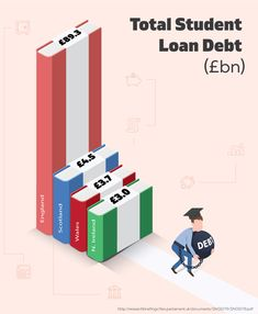 Is the UK Financially Illiterate? England And Scotland, Economics, Personal Finance, Infographics, Student, Education, News, Infographic