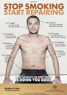 A great poster from Australia that describes the effects of quitting smoking