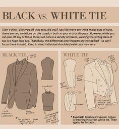 ESSENTIALS FOR THE MODERN MAN...: HANDBOOK 101 | HOW TO DRESS LIKE A SIR!