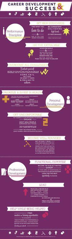 Career Dev. & Success Infographic - Kyla Covert