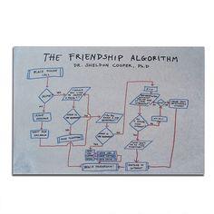 Mural Metálico Friendship Algorithm