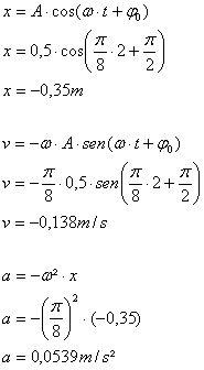 .:: Só Física - Funções horárias do Movimento Harmônico Simples :..
